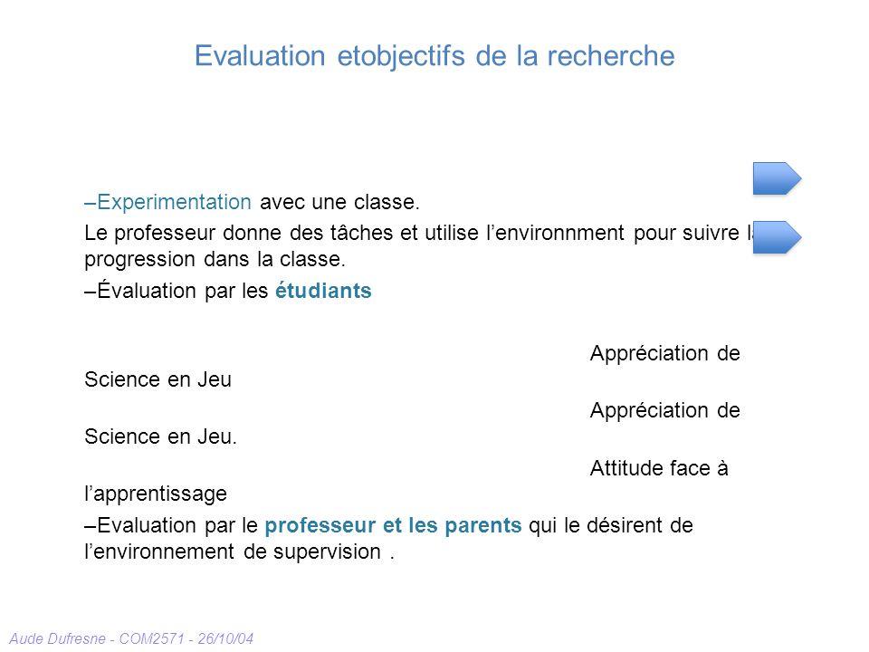 Aude Dufresne - COM2571 - 26/10/04 Evaluation etobjectifs de la recherche –Experimentation avec une classe. Le professeur donne des tâches et utilise