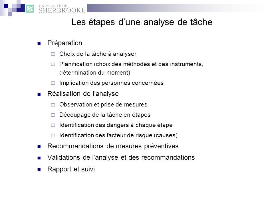 Les étapes dune analyse de tâche Préparation Choix de la tâche à analyser Planification (choix des méthodes et des instruments, détermination du momen