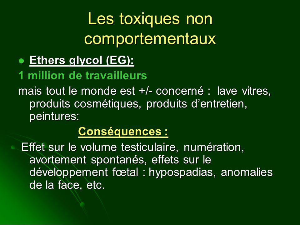Les toxiques non comportementaux Ethers glycol (EG): Ethers glycol (EG): 1 million de travailleurs mais tout le monde est +/- concerné : lave vitres,