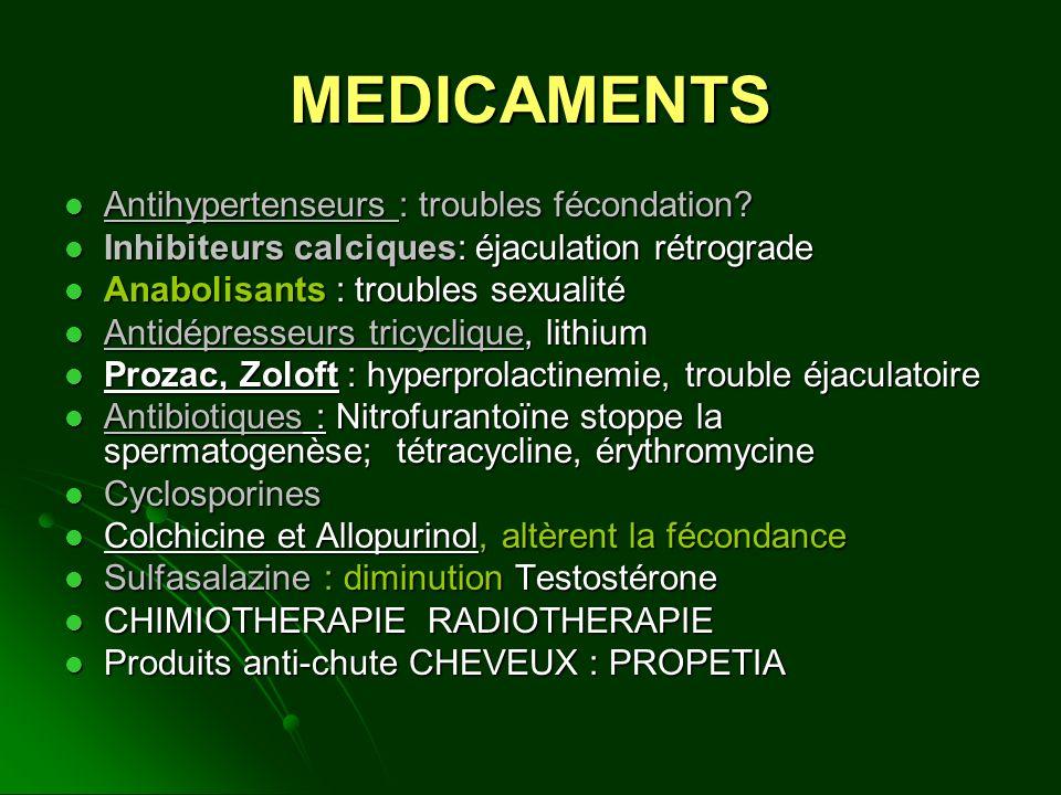 MEDICAMENTS Antihypertenseurs : troubles fécondation? Antihypertenseurs : troubles fécondation? Inhibiteurs calciques: éjaculation rétrograde Inhibite
