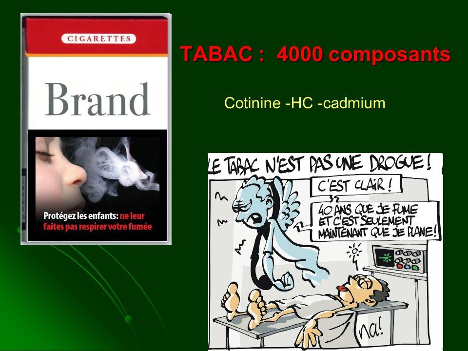 TABAC : 4000 composants Cotinine -HC -cadmium