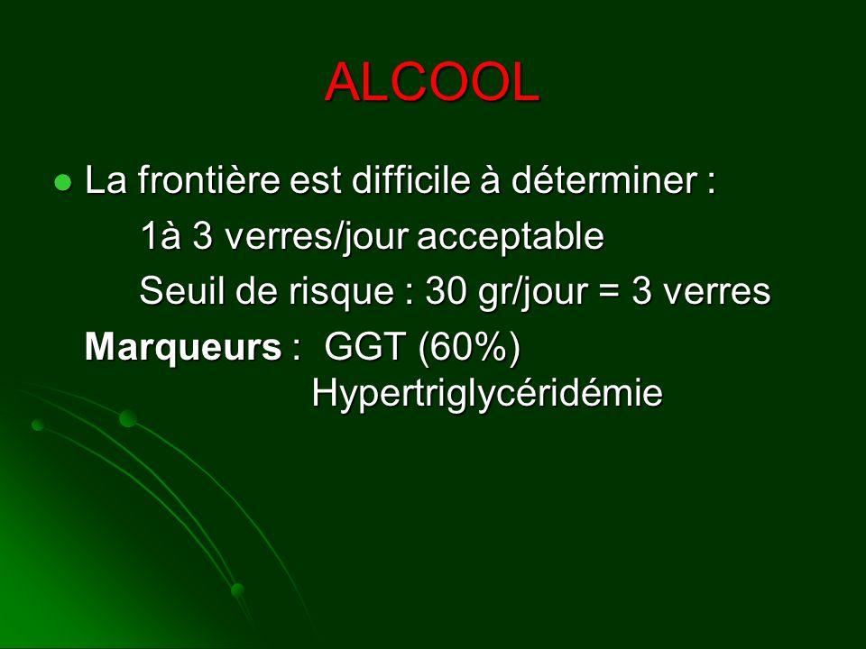 ALCOOL La frontière est difficile à déterminer : La frontière est difficile à déterminer : 1à 3 verres/jour acceptable Seuil de risque : 30 gr/jour =