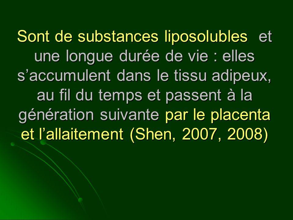 Sont de substances liposolubles et une longue durée de vie : elles saccumulent dans le tissu adipeux, au fil du temps et passent à la génération suiva