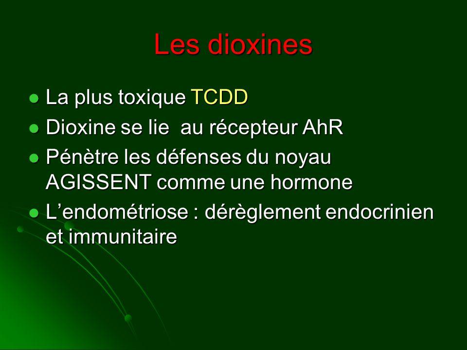 Les dioxines La plus toxique TCDD La plus toxique TCDD Dioxine se lie au récepteur AhR Dioxine se lie au récepteur AhR Pénètre les défenses du noyau A