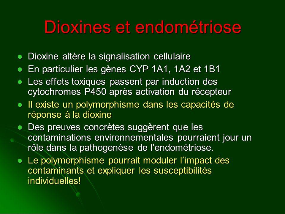 Dioxines et endométriose Dioxine altère la signalisation cellulaire Dioxine altère la signalisation cellulaire En particulier les gènes CYP 1A1, 1A2 e
