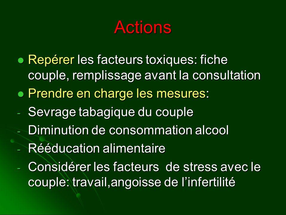 Actions Repérer les facteurs toxiques: fiche couple, remplissage avant la consultation Repérer les facteurs toxiques: fiche couple, remplissage avant