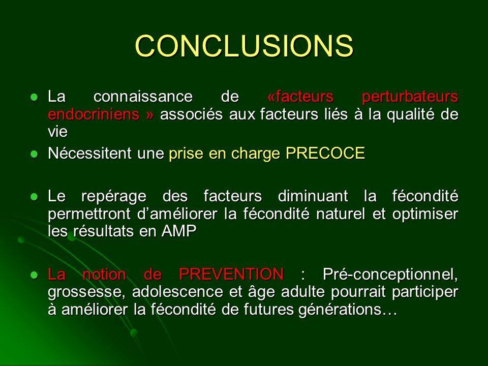 CONCLUSIONS La connaissance de «facteurs perturbateurs endocriniens » associés aux facteurs liés à la qualité de vie La connaissance de «facteurs pert