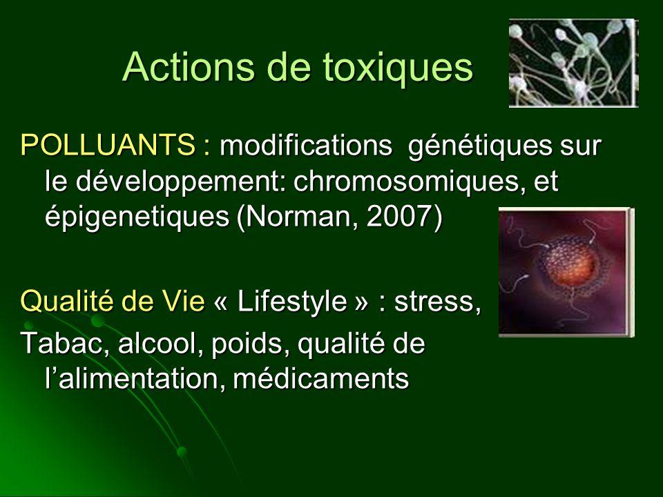 Actions de toxiques POLLUANTS : modifications génétiques sur le développement: chromosomiques, et épigenetiques (Norman, 2007) Qualité de Vie « Lifest