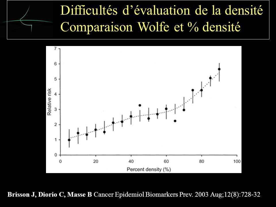 Comparaison Wolfe et % densité Brisson J, Diorio C, Masse B Cancer Epidemiol Biomarkers Prev.