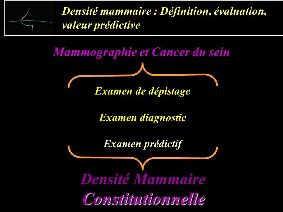 Faux cancer dintervalle Insuffisance technique + Erreur dinterprétation 1996 1998