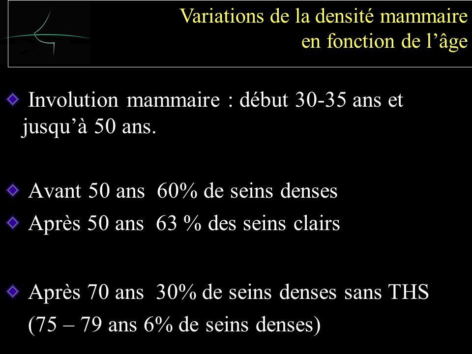 Involution mammaire : début 30-35 ans et jusquà 50 ans.