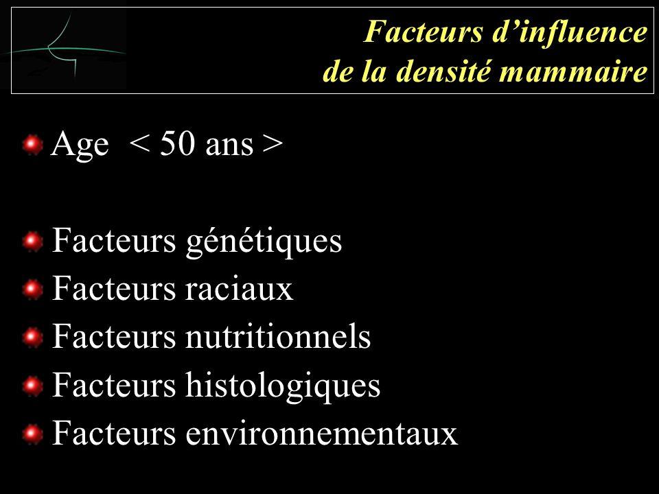 Age Facteurs génétiques Facteurs raciaux Facteurs nutritionnels Facteurs histologiques Facteurs environnementaux Facteurs dinfluence de la densité mammaire