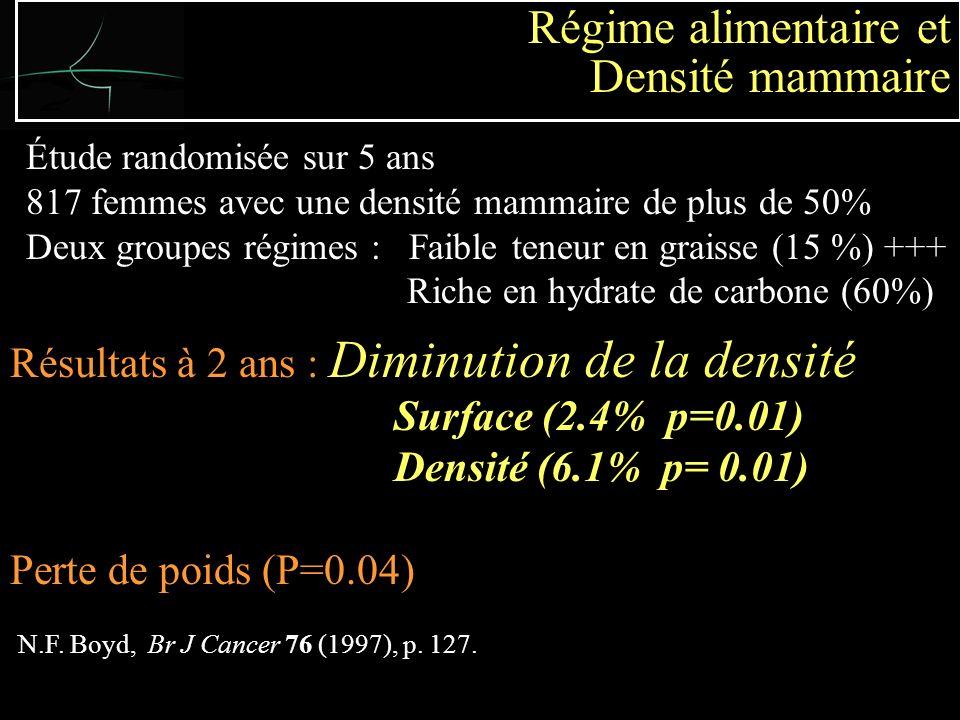 Régime alimentaire et Densité mammaire N.F. Boyd, Br J Cancer 76 (1997), p.