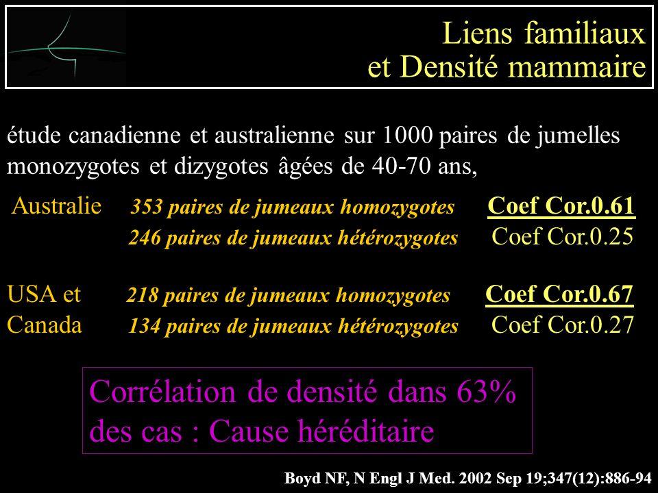 étude canadienne et australienne sur 1000 paires de jumelles monozygotes et dizygotes âgées de 40-70 ans, Boyd NF, N Engl J Med.