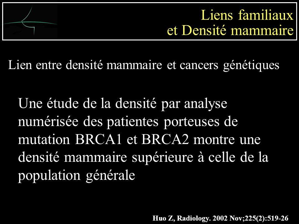 Liens familiaux et Densité mammaire Une étude de la densité par analyse numérisée des patientes porteuses de mutation BRCA1 et BRCA2 montre une densité mammaire supérieure à celle de la population générale Lien entre densité mammaire et cancers génétiques Huo Z, Radiology.