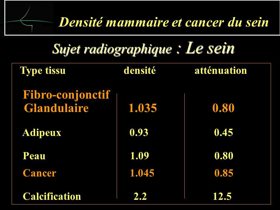 Sujet radiographique : Le sein Type tissu densité atténuation Fibro-conjonctif Glandulaire 1.035 0.80 Adipeux 0.93 0.45 Peau 1.09 0.80 Cancer 1.045 0.85 Calcification 2.2 12.5 Densité mammaire et cancer du sein