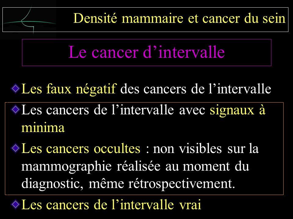 Les faux négatif des cancers de lintervalle Les cancers de lintervalle avec signaux à minima Les cancers occultes : non visibles sur la mammographie réalisée au moment du diagnostic, même rétrospectivement.