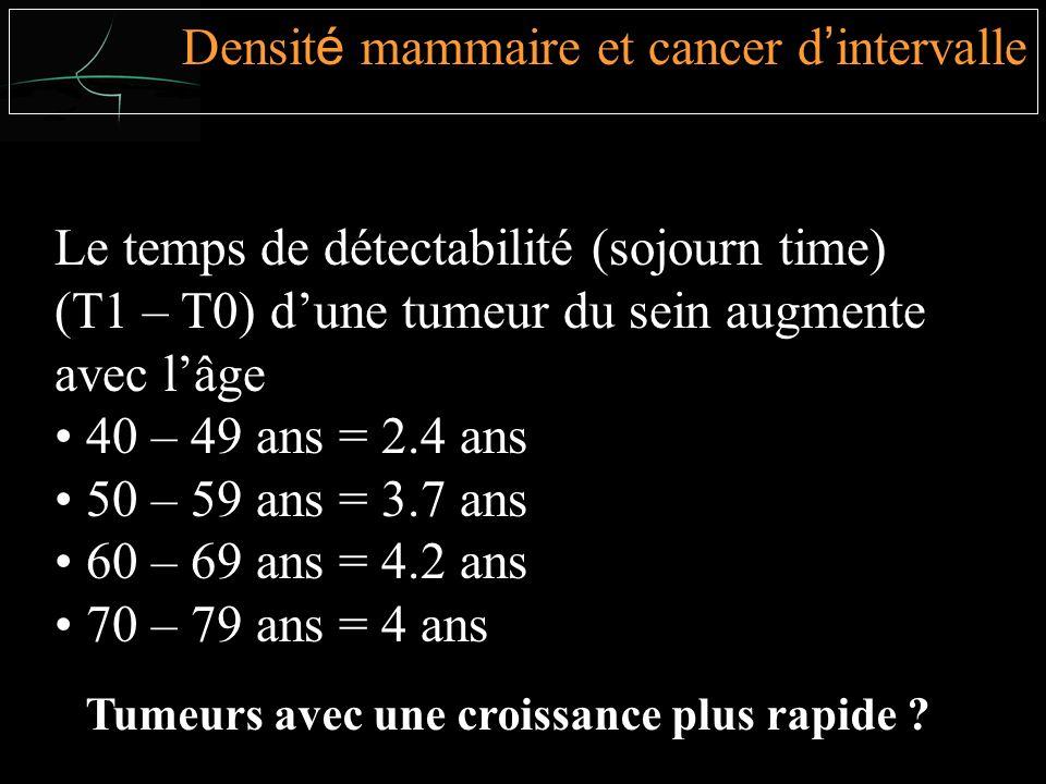 Le temps de détectabilité (sojourn time) (T1 – T0) dune tumeur du sein augmente avec lâge 40 – 49 ans = 2.4 ans 50 – 59 ans = 3.7 ans 60 – 69 ans = 4.2 ans 70 – 79 ans = 4 ans Tumeurs avec une croissance plus rapide .