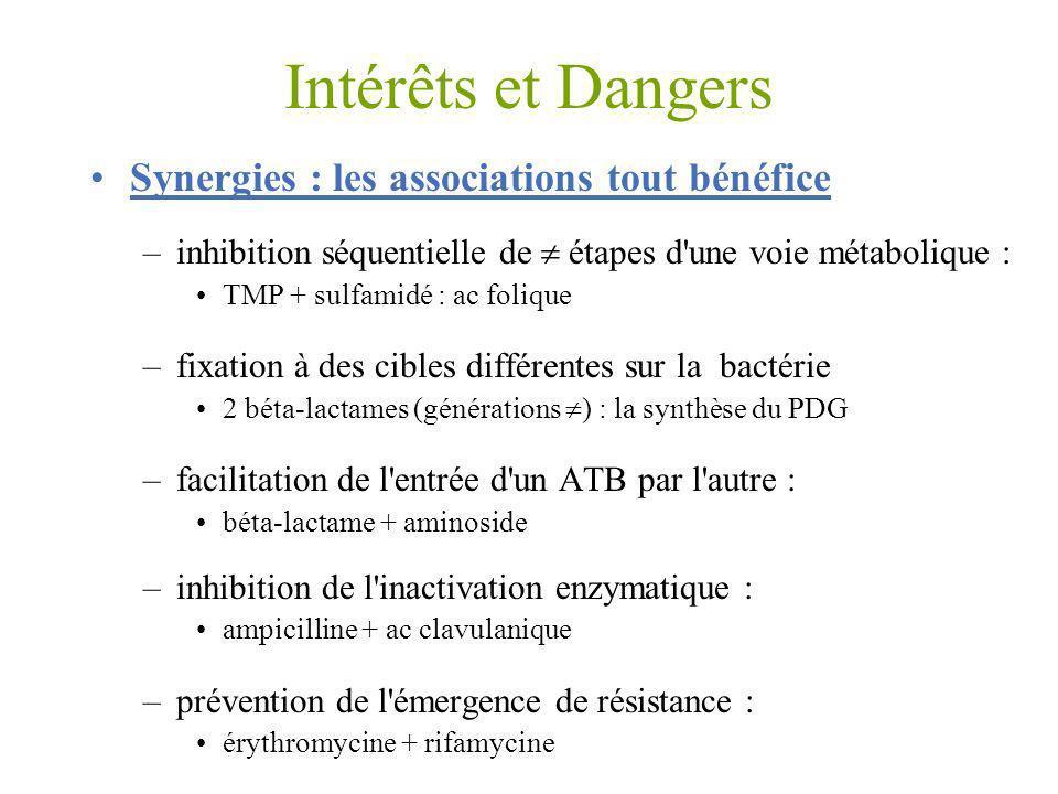 Intérêts et Dangers Synergies : les associations tout bénéfice –inhibition séquentielle de étapes d'une voie métabolique : TMP + sulfamidé : ac foliqu
