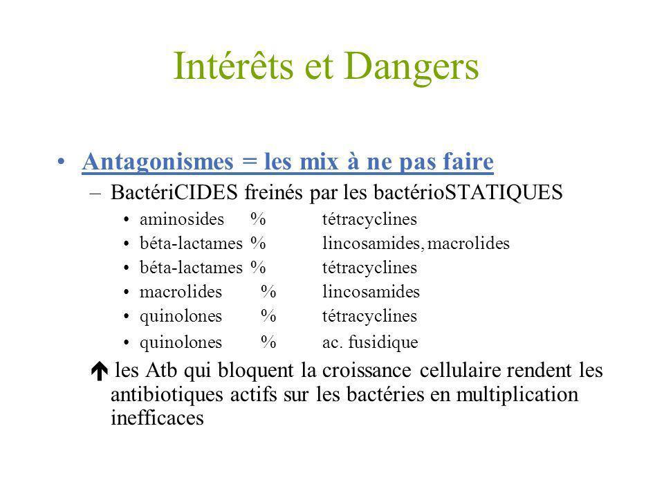 Intérêts et Dangers Antagonismes = les mix à ne pas faire –BactériCIDES freinés par les bactérioSTATIQUES aminosides % tétracyclines béta-lactames % l
