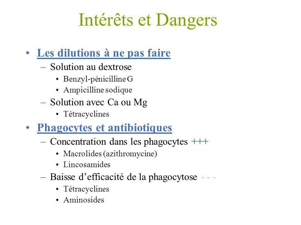 Intérêts et Dangers Les dilutions à ne pas faire –Solution au dextrose Benzyl-pénicilline G Ampicilline sodique –Solution avec Ca ou Mg Tétracyclines