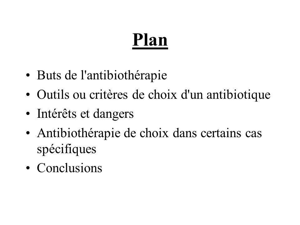 Plan Buts de l'antibiothérapie Outils ou critères de choix d'un antibiotique Intérêts et dangers Antibiothérapie de choix dans certains cas spécifique