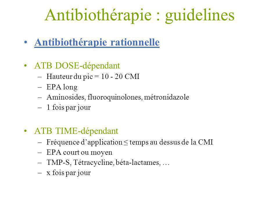 Antibiothérapie : guidelines Antibiothérapie rationnelle ATB DOSE-dépendant –Hauteur du pic = 10 - 20 CMI –EPA long –Aminosides, fluoroquinolones, mét