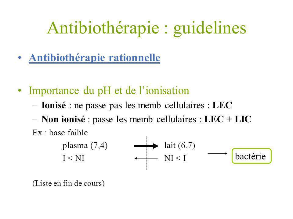 Antibiothérapie rationnelle Importance du pH et de lionisation –Ionisé : ne passe pas les memb cellulaires : LEC –Non ionisé : passe les memb cellulai