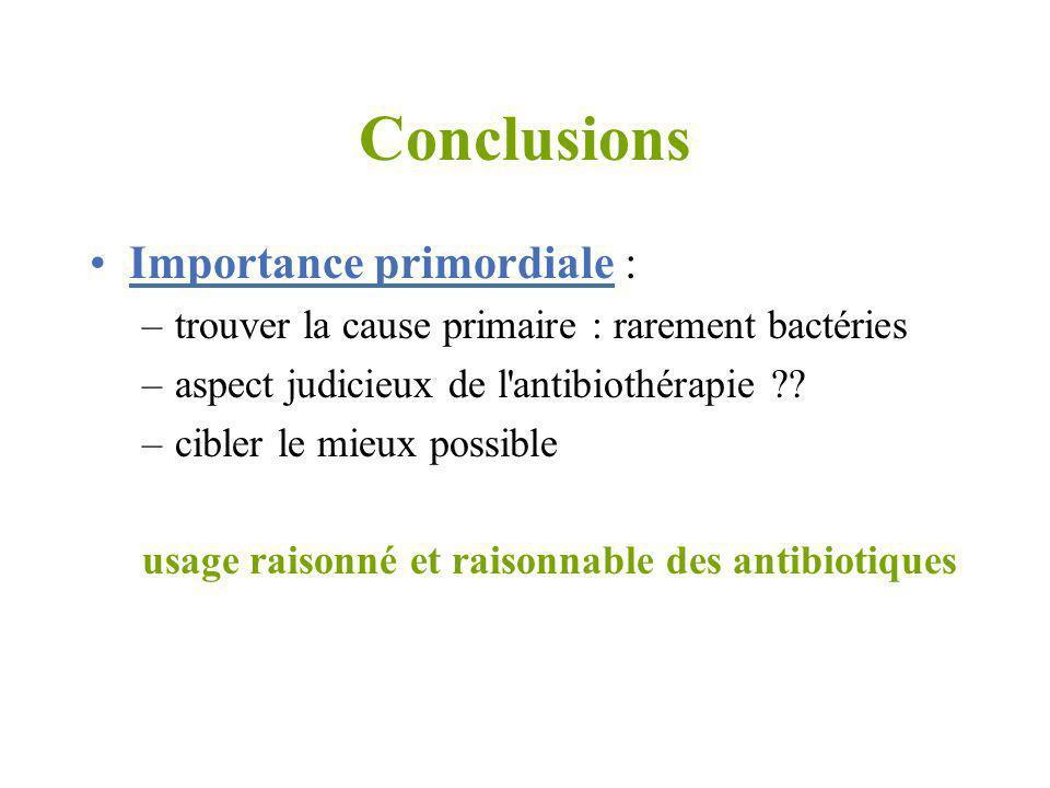 Conclusions Importance primordiale : –trouver la cause primaire : rarement bactéries –aspect judicieux de l'antibiothérapie ?? –cibler le mieux possib