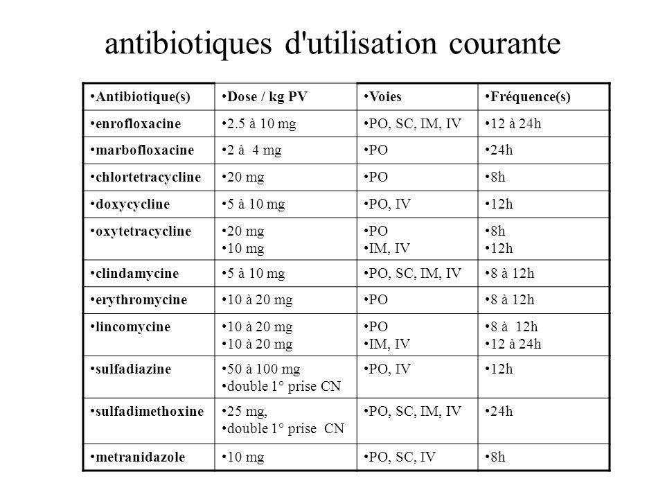 antibiotiques d'utilisation courante Antibiotique(s)Dose / kg PVVoiesFréquence(s) enrofloxacine2.5 à 10 mgPO, SC, IM, IV12 à 24h marbofloxacine2 à 4 m