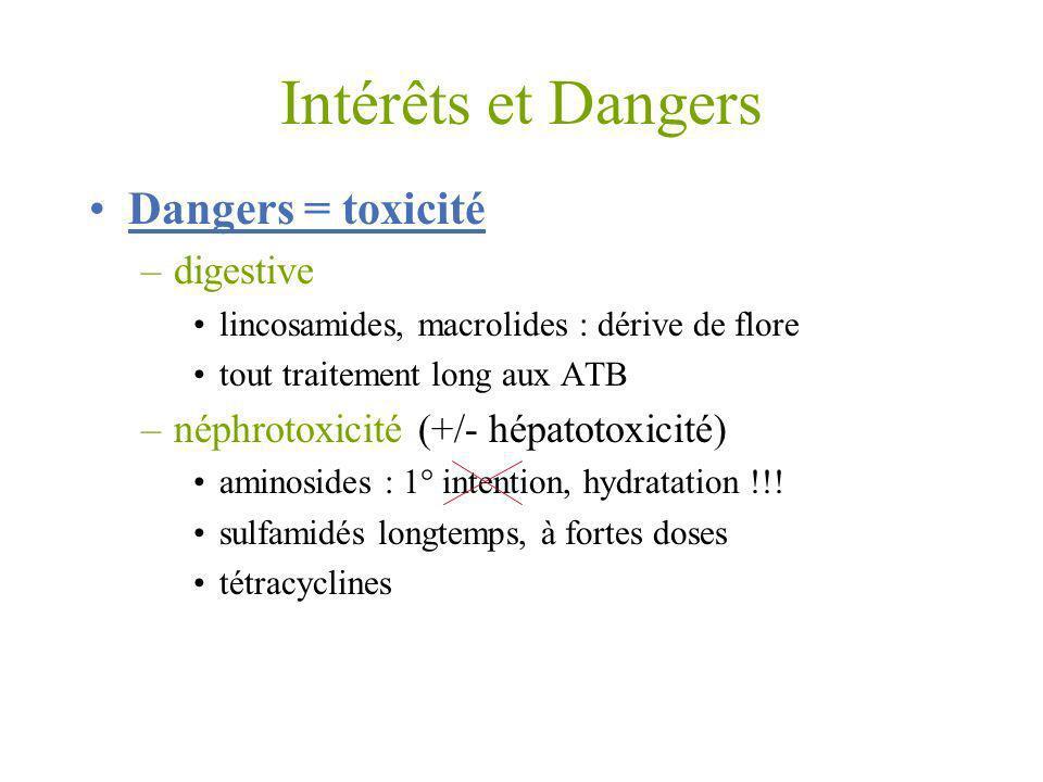 Intérêts et Dangers Dangers = toxicité –digestive lincosamides, macrolides : dérive de flore tout traitement long aux ATB –néphrotoxicité (+/- hépatot