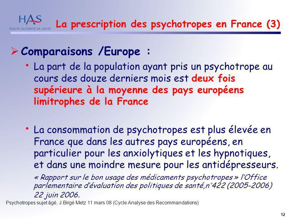 12 Psychotropes sujet âgé, J.Birgé Metz 11 mars 08 (Cycle Analyse des Recommandations) La prescription des psychotropes en France (3) Comparaisons /Eu
