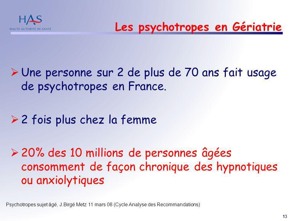 13 Psychotropes sujet âgé, J.Birgé Metz 11 mars 08 (Cycle Analyse des Recommandations) Les psychotropes en Gériatrie Une personne sur 2 de plus de 70
