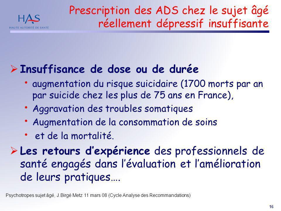 16 Psychotropes sujet âgé, J.Birgé Metz 11 mars 08 (Cycle Analyse des Recommandations) Prescription des ADS chez le sujet âgé réellement dépressif ins