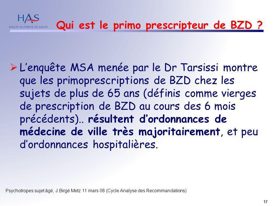 17 Psychotropes sujet âgé, J.Birgé Metz 11 mars 08 (Cycle Analyse des Recommandations) Qui est le primo prescripteur de BZD ? Lenquête MSA menée par l