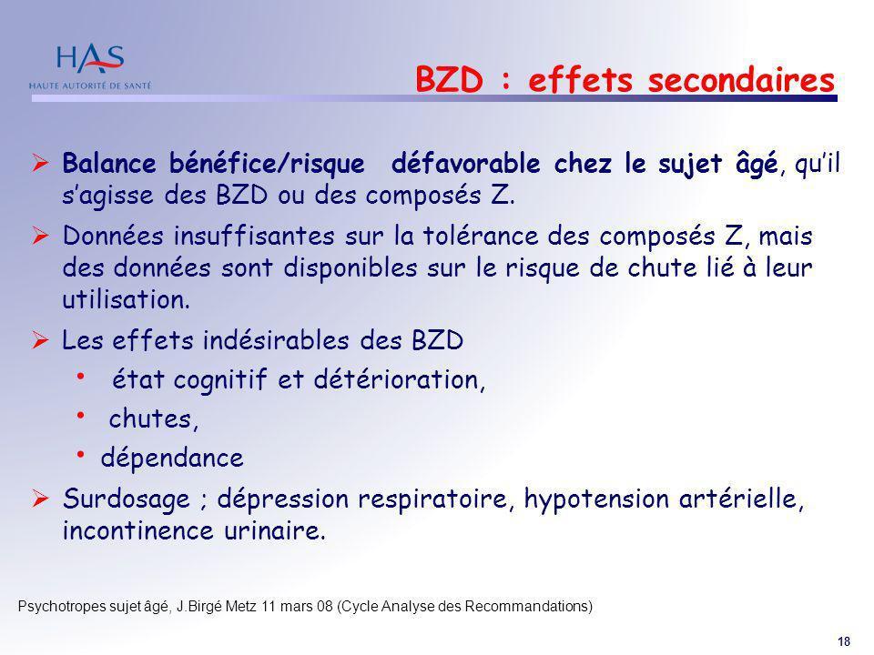 18 Psychotropes sujet âgé, J.Birgé Metz 11 mars 08 (Cycle Analyse des Recommandations) BZD : effets secondaires Balance bénéfice/risque défavorable ch