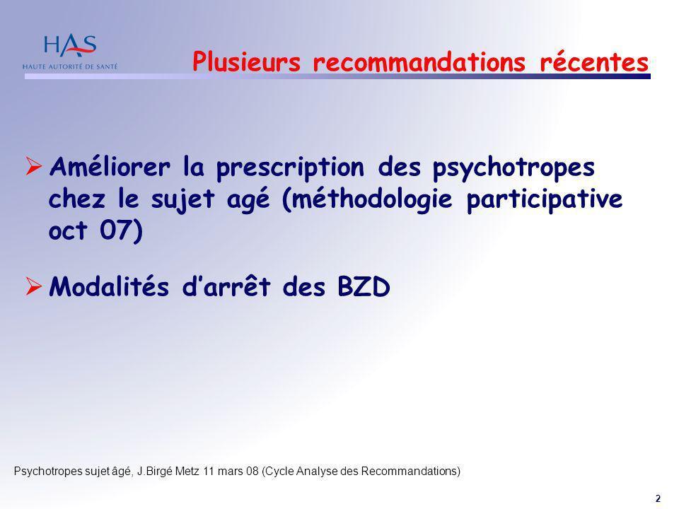 2 Psychotropes sujet âgé, J.Birgé Metz 11 mars 08 (Cycle Analyse des Recommandations) Plusieurs recommandations récentes Améliorer la prescription des