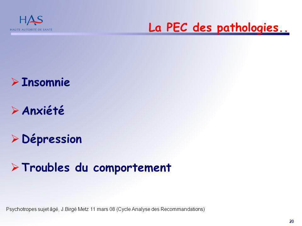 20 Psychotropes sujet âgé, J.Birgé Metz 11 mars 08 (Cycle Analyse des Recommandations) La PEC des pathologies.. Insomnie Anxiété Dépression Troubles d