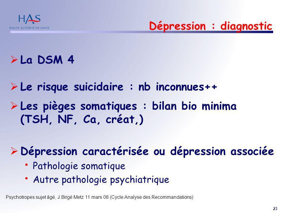 23 Psychotropes sujet âgé, J.Birgé Metz 11 mars 08 (Cycle Analyse des Recommandations) Dépression : diagnostic La DSM 4 Le risque suicidaire : nb inco