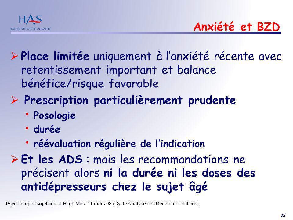 25 Psychotropes sujet âgé, J.Birgé Metz 11 mars 08 (Cycle Analyse des Recommandations) Anxiété et BZD Place limitée uniquement à lanxiété récente avec