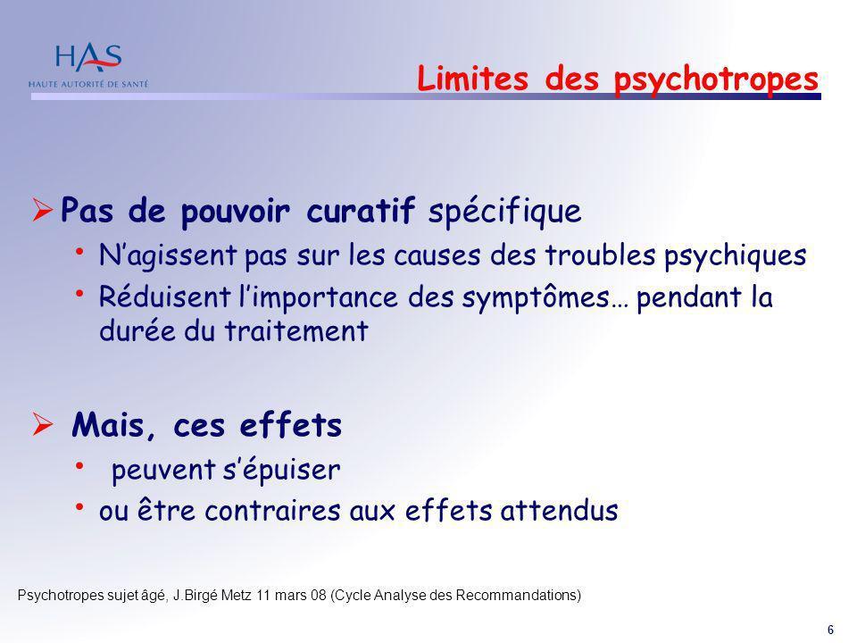 6 Psychotropes sujet âgé, J.Birgé Metz 11 mars 08 (Cycle Analyse des Recommandations) Limites des psychotropes Pas de pouvoir curatif spécifique Nagis