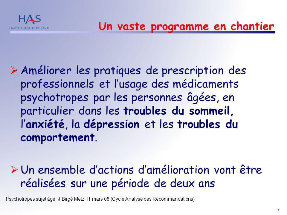 7 Psychotropes sujet âgé, J.Birgé Metz 11 mars 08 (Cycle Analyse des Recommandations) Un vaste programme en chantier Améliorer les pratiques de prescr