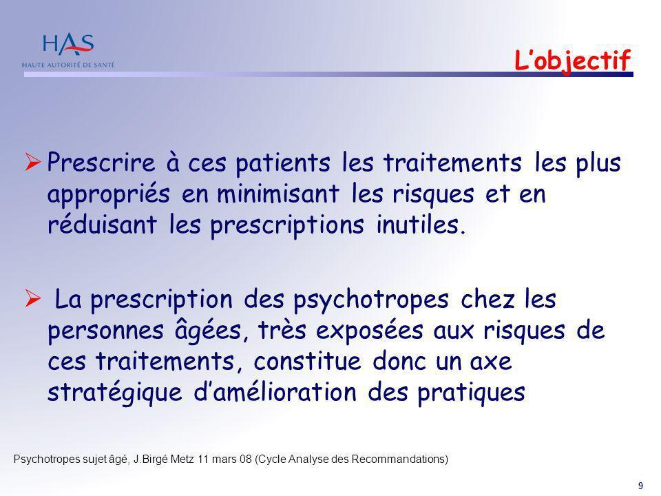 9 Psychotropes sujet âgé, J.Birgé Metz 11 mars 08 (Cycle Analyse des Recommandations) Lobjectif Prescrire à ces patients les traitements les plus appr