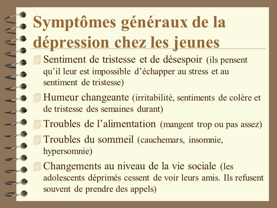 Symptômes généraux de la dépression chez les jeunes 4 Alcoolisme et toxicomanie (les adolescents déprimés tentent déchapper à la dépression, mais le résultat est souvent une dépendance.