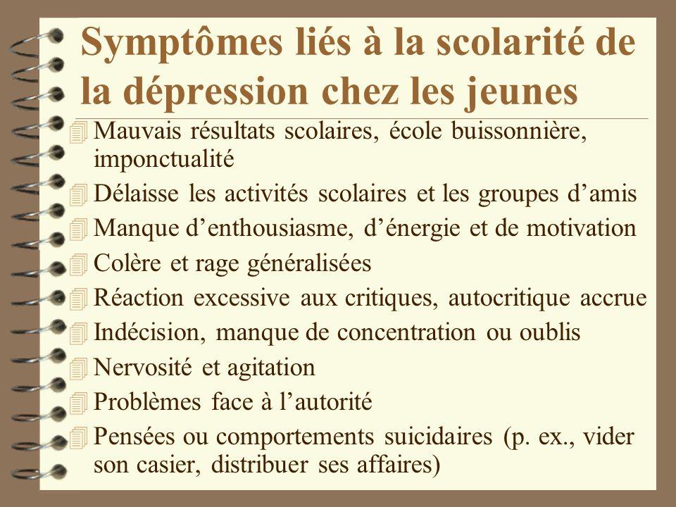 Symptômes liés à la scolarité de la dépression chez les jeunes 4 Mauvais résultats scolaires, école buissonnière, imponctualité 4 Délaisse les activit