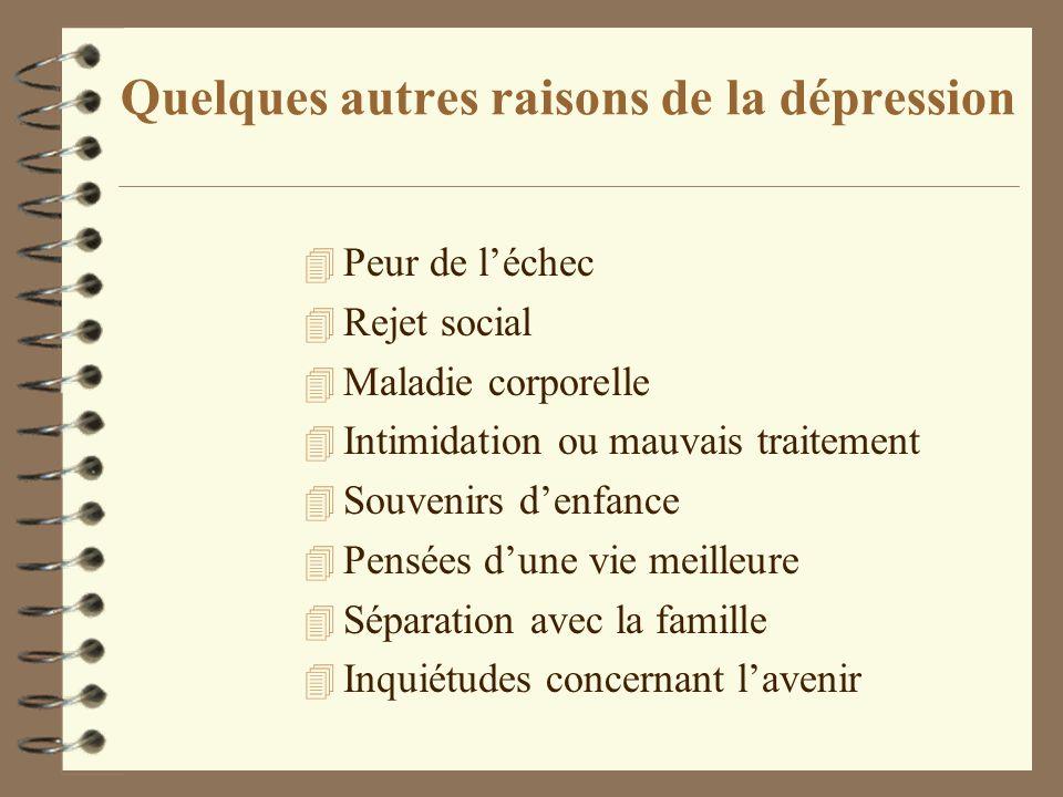 Quelques autres raisons de la dépression 4 Peur de léchec 4 Rejet social 4 Maladie corporelle 4 Intimidation ou mauvais traitement 4 Souvenirs denfanc