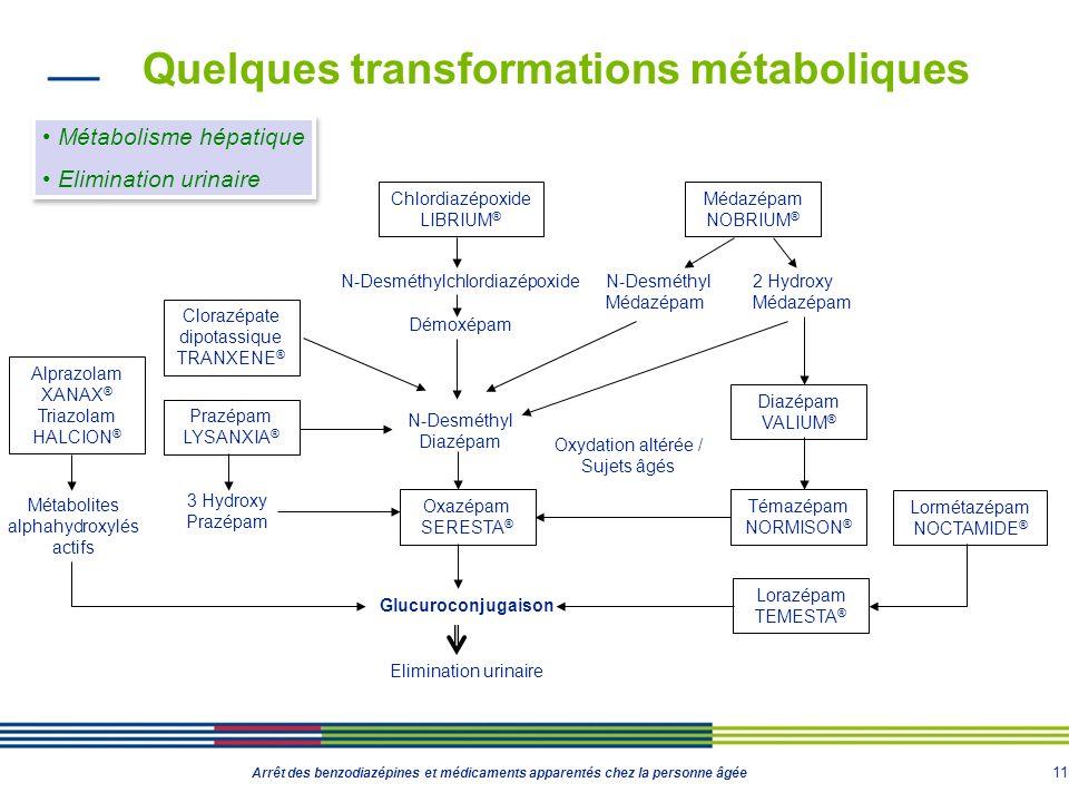 11 Arrêt des benzodiazépines et médicaments apparentés chez la personne âgée Quelques transformations métaboliques Métabolites alphahydroxylés actifs