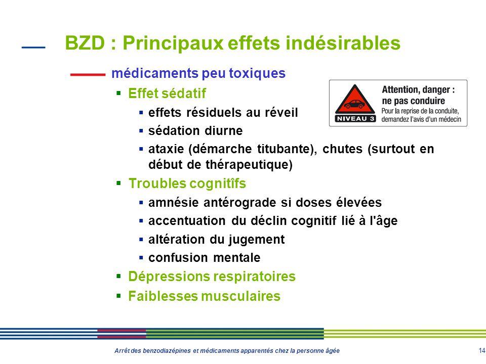 14 Arrêt des benzodiazépines et médicaments apparentés chez la personne âgée BZD : Principaux effets indésirables médicaments peu toxiques Effet sédat
