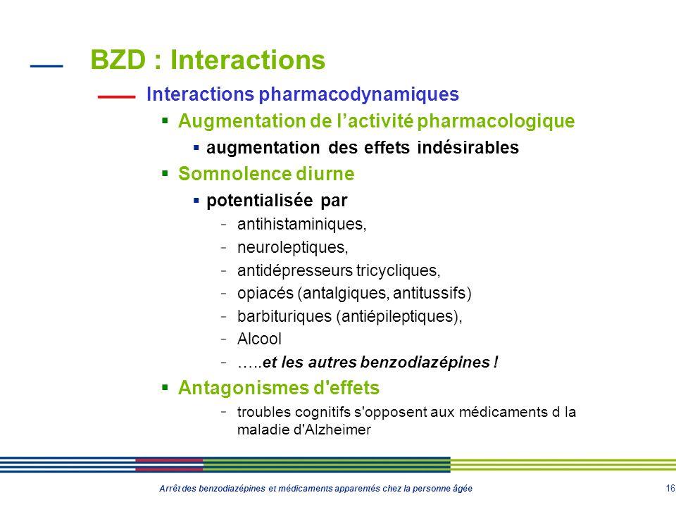 16 Arrêt des benzodiazépines et médicaments apparentés chez la personne âgée BZD : Interactions Interactions pharmacodynamiques Augmentation de lactiv