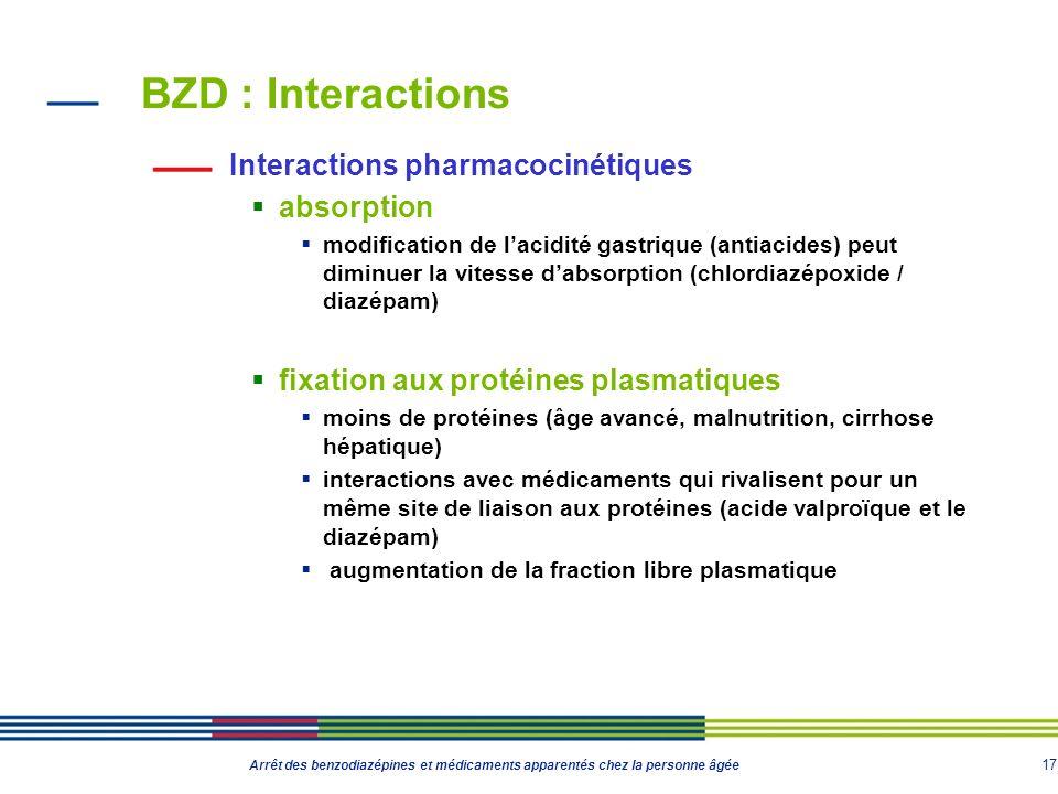 17 Arrêt des benzodiazépines et médicaments apparentés chez la personne âgée BZD : Interactions Interactions pharmacocinétiques absorption modificatio